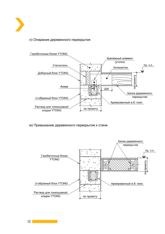 опирание деревянных балок на газобетон