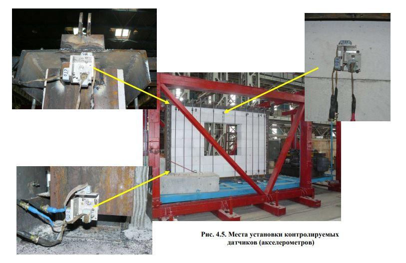 Сейсмостойкость бетона покупаем бетон