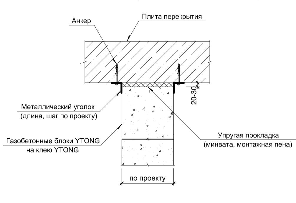 Керамзитобетон или газобетон для перегородок топпинг для бетона цена купить в